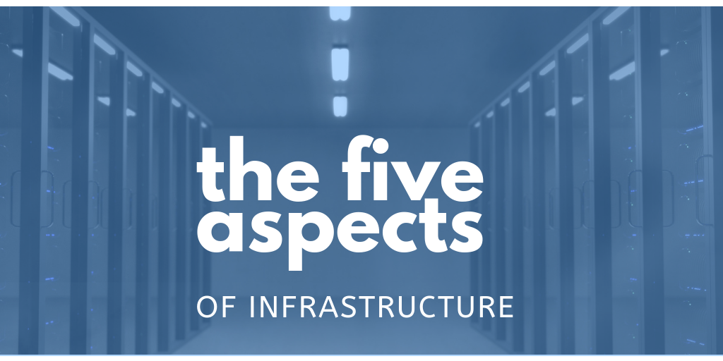 the five aspects (1)